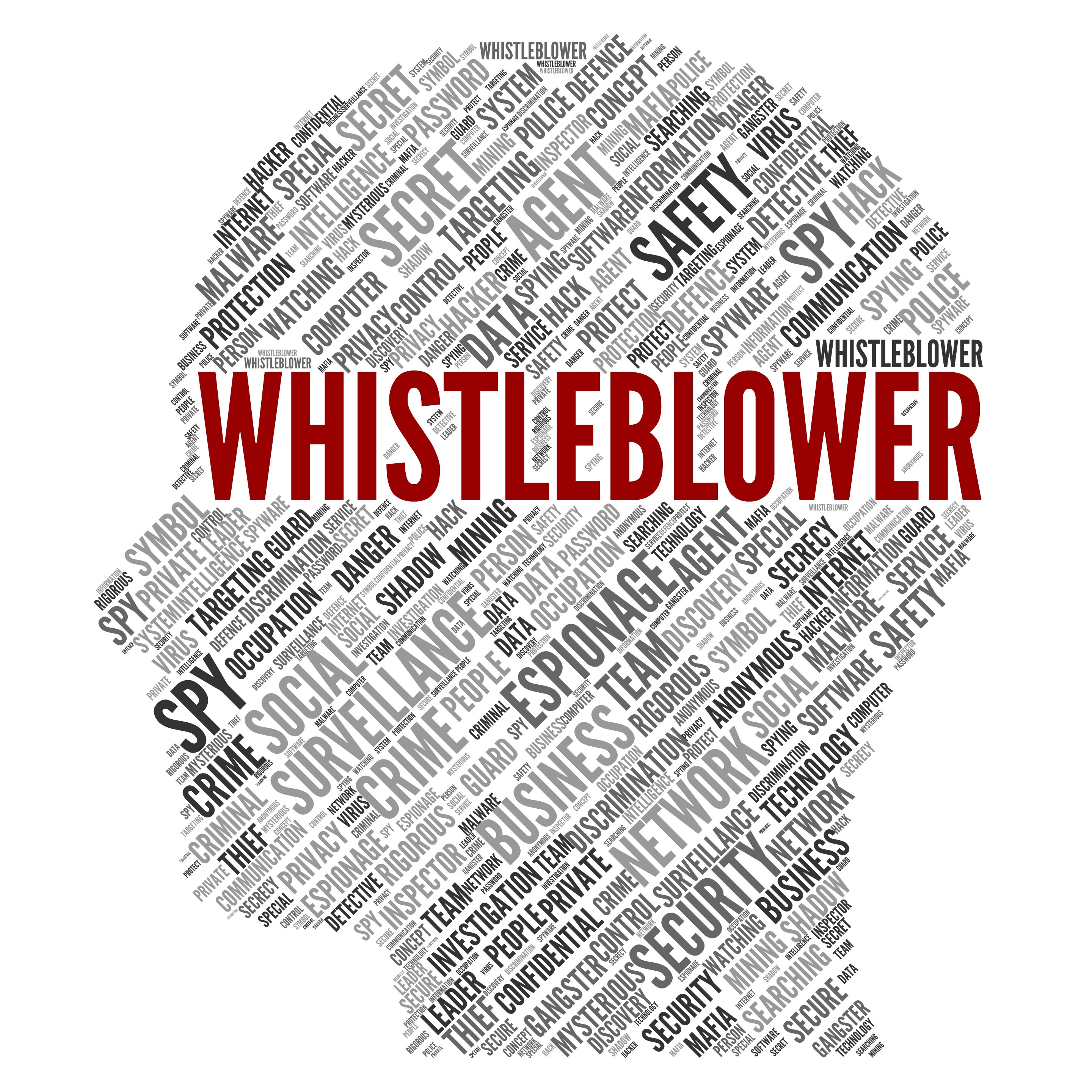 Employee Whistleblowing Dc Employment Solicitors